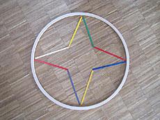 Lehrgang zur Rhythmischen Erziehung – 3. Nahphase geschafft